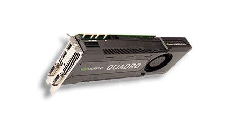 Quadro NVIDEA Graphic Card