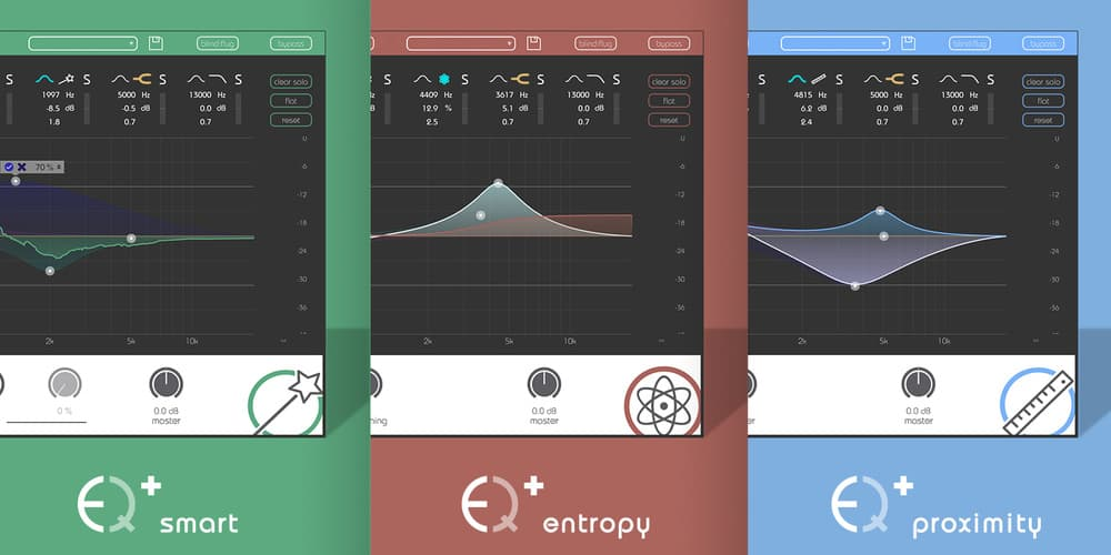 proximityEQ+ and entropy EQ+